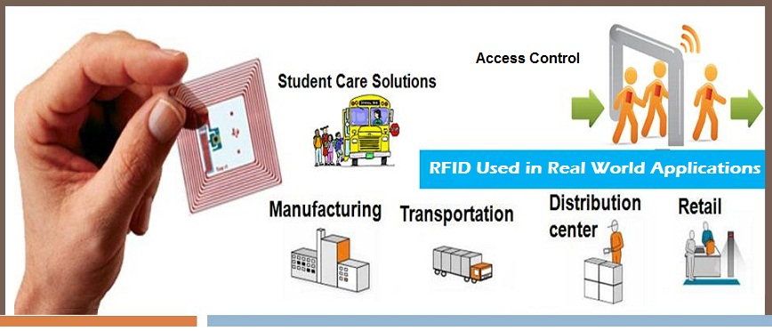 rfid technology essay While manufacturers currently employ two forms of automated data collection: barcodes and rfid systems there is much hype as to whether rfid will end up taking over the barcode.